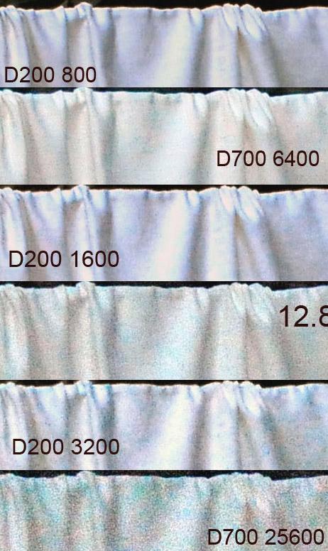 comparatie%20zgomot%20D200_D700.jpg